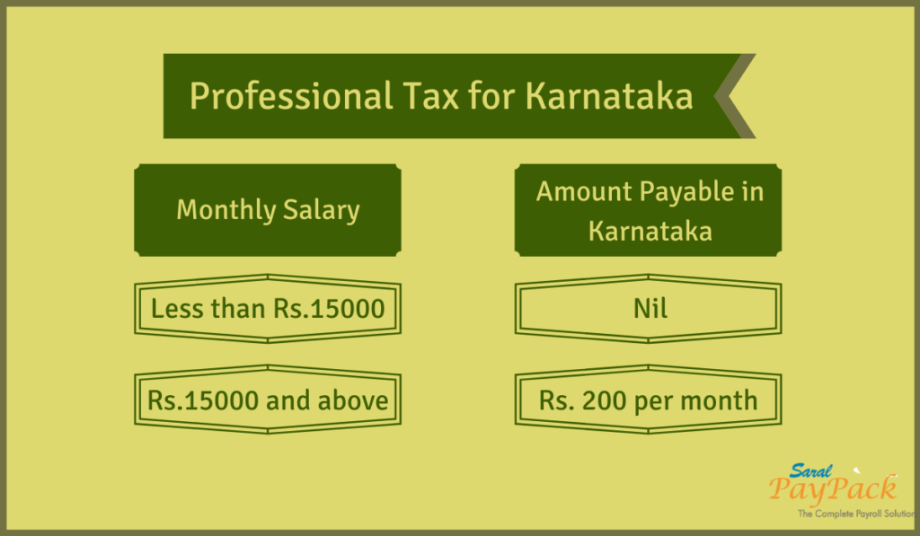 Professional tax in Karnataka