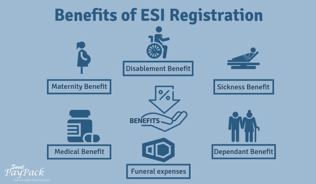 Benefits of ESI registration