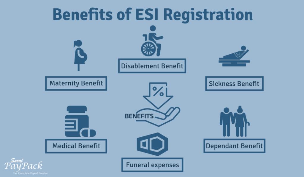 Benefits of ESI registration