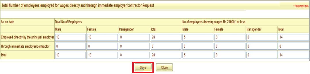 ESI registration procedure 14