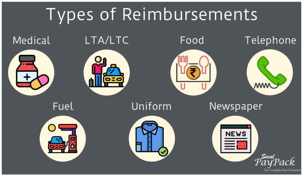 Types of reimbursement - ltc reimbursement rules, medical reimbursement, telephone reimbursement, fuel reimbursement