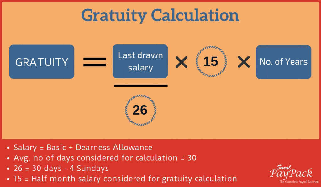 gratuity formula, formula for gratuity calculation, payment of gratuity