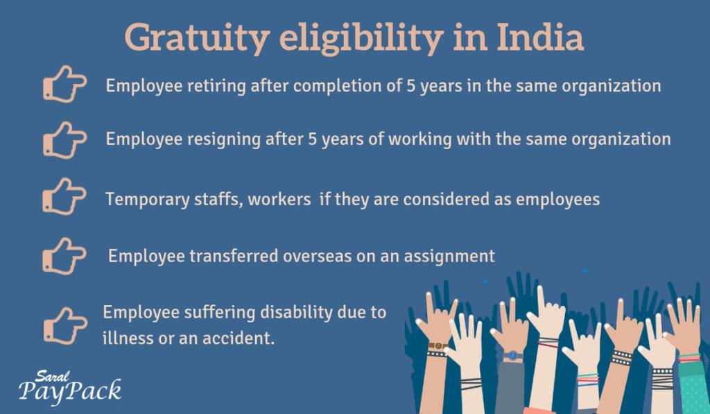 Gratuity eligibility in India