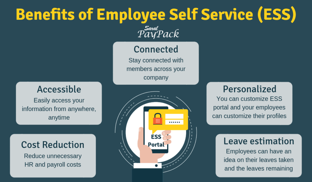 Benefits of Employee Self Service Portal (ESS)