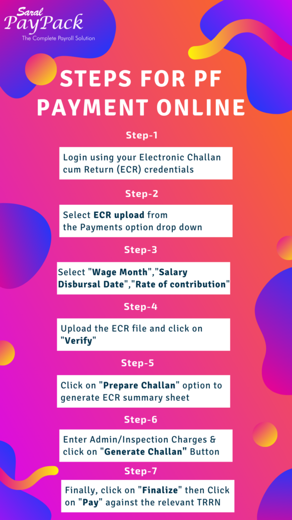 Steps for PF payment online