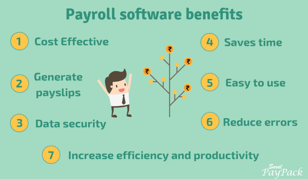 Benefits of payroll software
