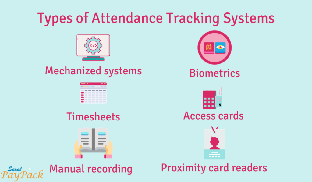 Types of Attendance tracking system