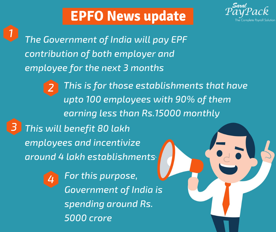 Government pays EPFO contribution.