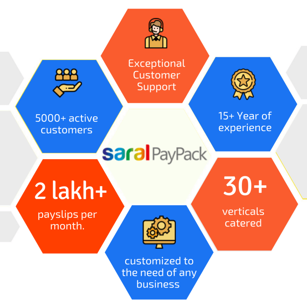 Details About Saral PayPack Software